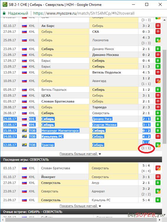 Таблица ставок на хоккей [PUNIQRANDLINE-(au-dating-names.txt) 39