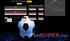 Программа для прогнозирования футбольных матчей