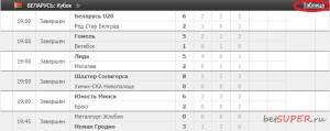 analiz_hockey_myscore2.png