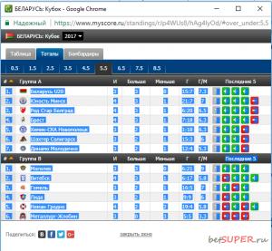 analiz_hockey_myscore7.png
