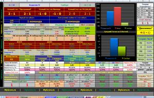 mybet-myskore-analiz.png