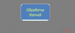 probetting-obrabotka.png