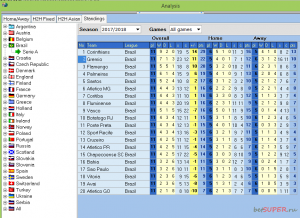soccer-stats-tracker-tablica.png