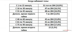 strategiya_vzlet_statistika.png
