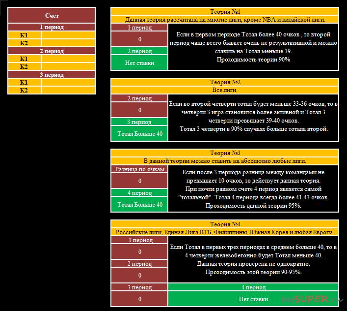 Программы для анализа ставок на андроид