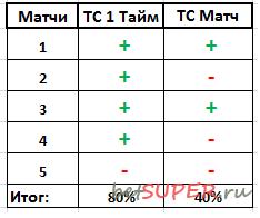 betprofi-2017-result-2609-7.png