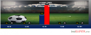 football-betting-vip-club-statistic-blok-2.png