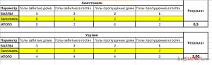 gol-v-1-time-5.png