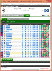 mybet-myskore-match-itogo.png