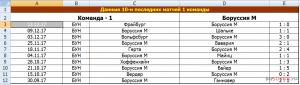 mybet-myskore-match-komanda1.png