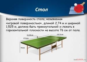 pravila-nastolnogo-tennisa-2.jpg