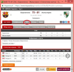 proanaliz-basketball-statistika.png