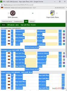 Футбольная статистика по командам
