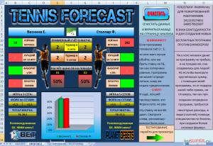 tennisforecast_prog5.png