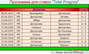 total_prognoz2.png