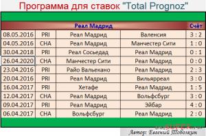 total_prognoz3.png