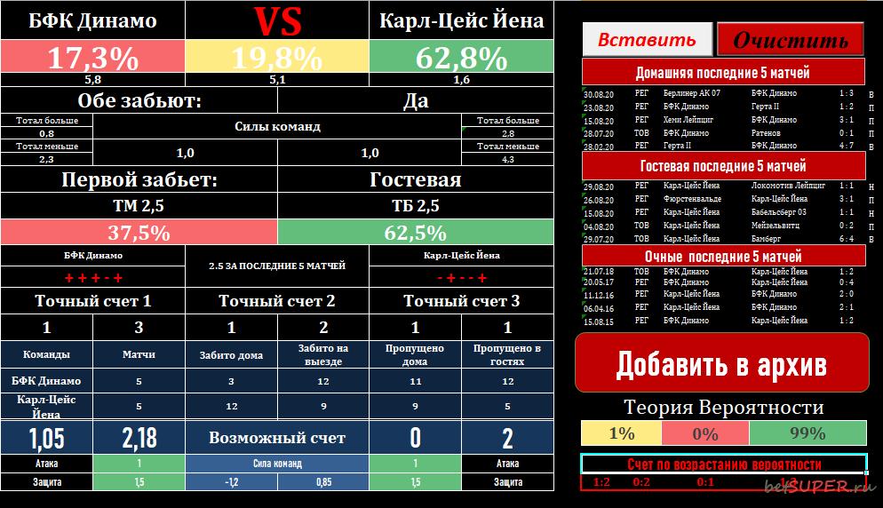 Программа для анализа футбольного матча