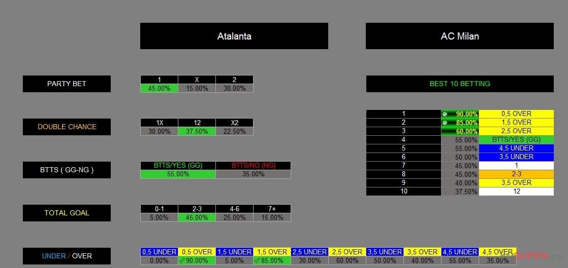 Программа Dark Soccer Software