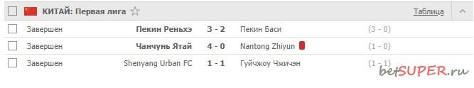 Матчи первой лиги Китая